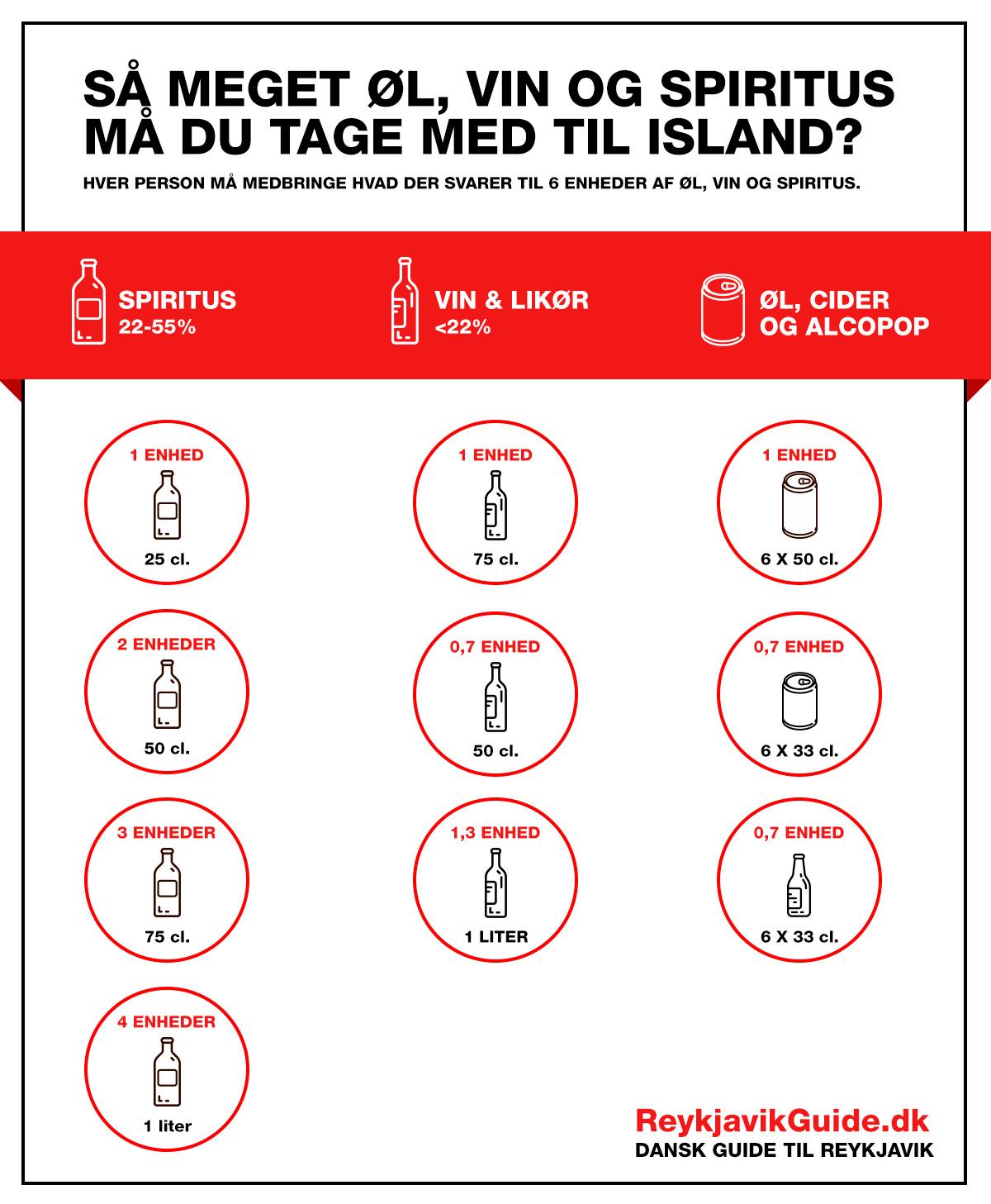 Husk at købe Øl og Spiritus i lufthavnen